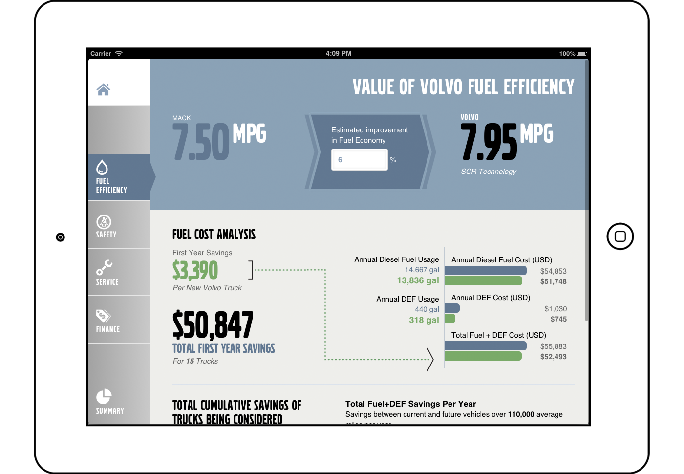 Volvo Dealer iPad App